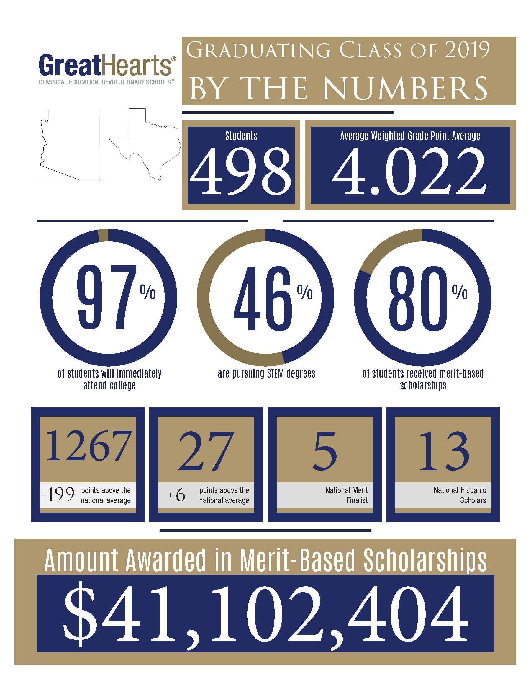 info graphic, 41 million in scholarships